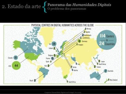 as-humanidades-digitais-globais-30-1024